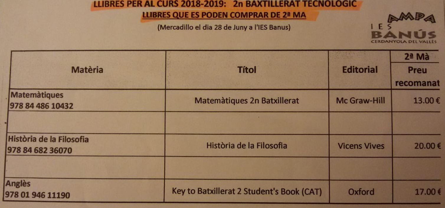2ma BATX TECNOLOGIC2