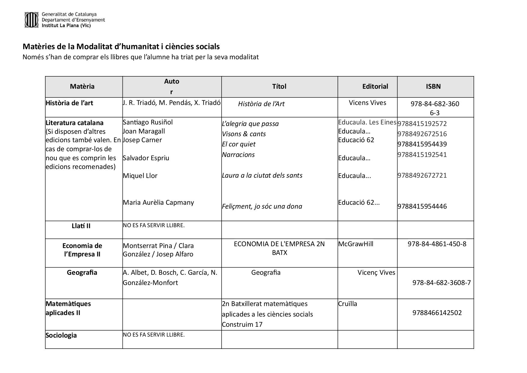 5-LLIBRES DE TEXT BTX 1r i 2n curs 2020-2021_penjat_page-0005