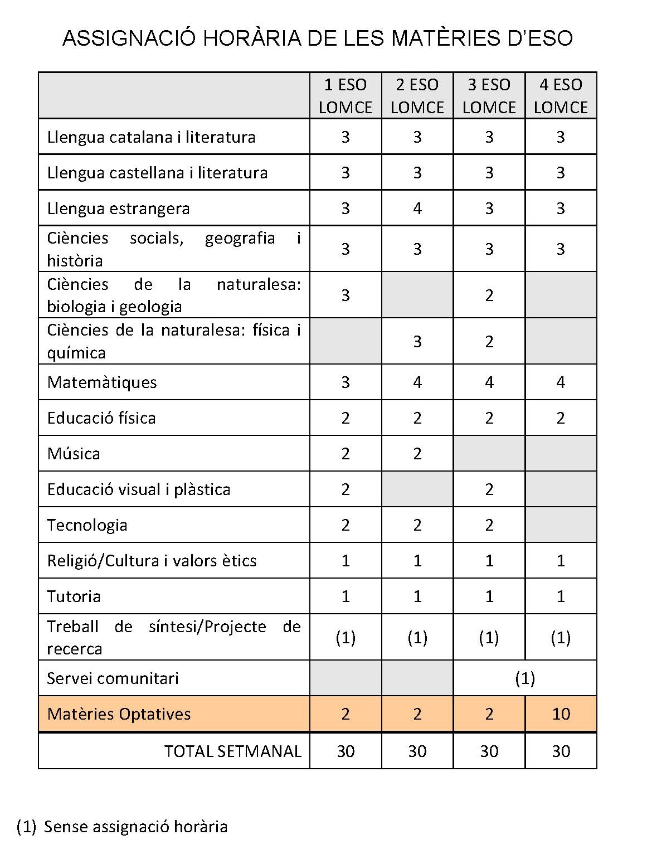 1r ESO | INS Marius Torres